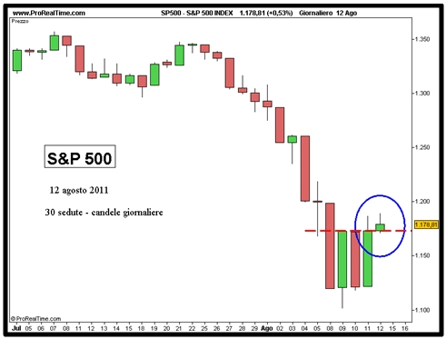 Quali percentuali i clienti broker forex trading
